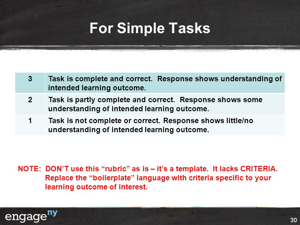 For Simple Tasks 3Task is complete and correct. Response shows understanding of intended learning outcome. 2Task is partly complete and correct. Respo