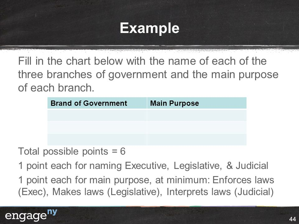 Example Fill in the chart below with the name of each of the three branches of government and the main purpose of each branch.