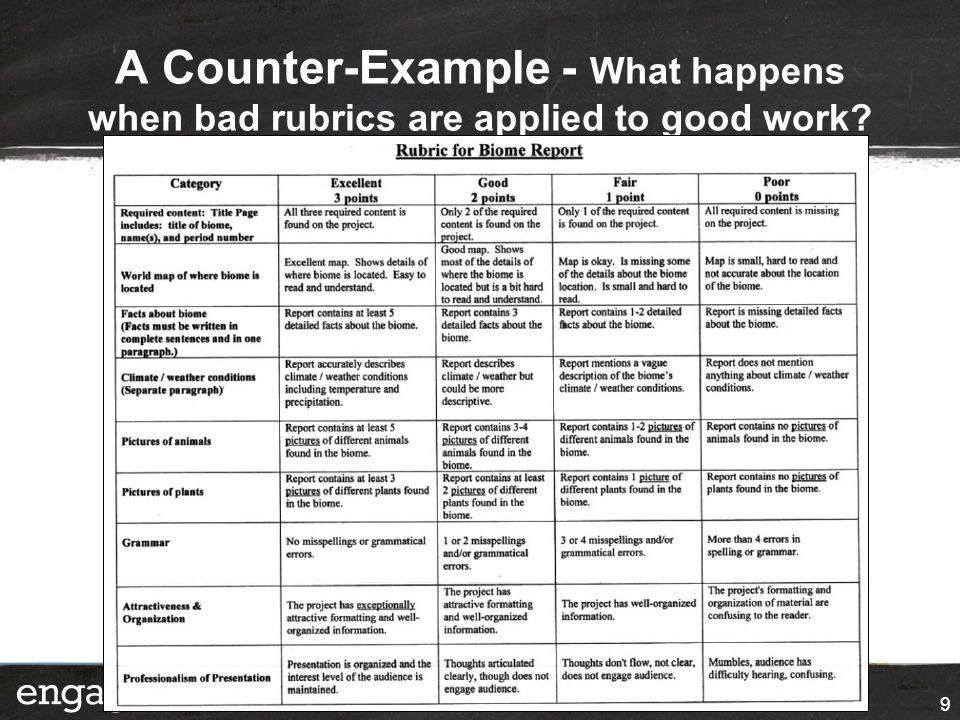 A Counter-Example - What happens when bad rubrics are applied to good work? 9