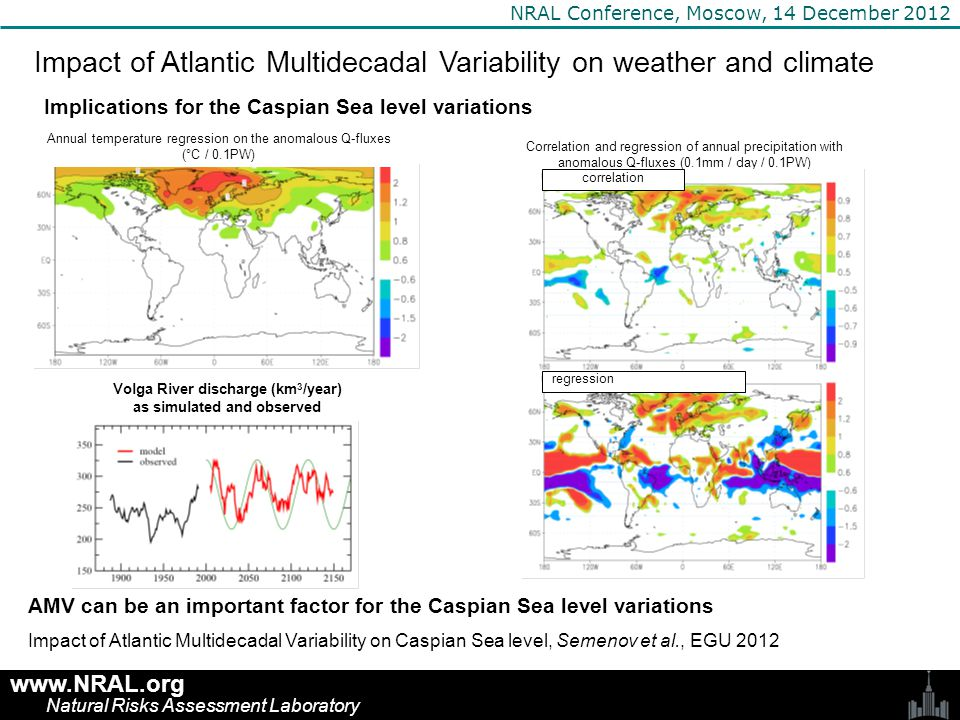 www.NRAL.org Natural Risks Assessment Laboratory NRAL Conference, Moscow, 14 December 2012 Impact of Atlantic Multidecadal Variability on weather and