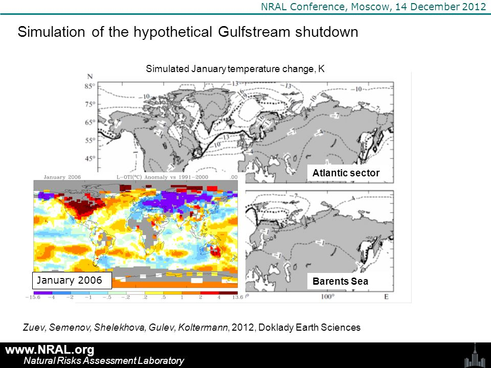 www.NRAL.org Natural Risks Assessment Laboratory NRAL Conference, Moscow, 14 December 2012 Simulation of the hypothetical Gulfstream shutdown Simulated January temperature change, K Atlantic sector Barents Sea January 2006 Zuev, Semenov, Shelekhova, Gulev, Koltermann, 2012, Doklady Earth Sciences