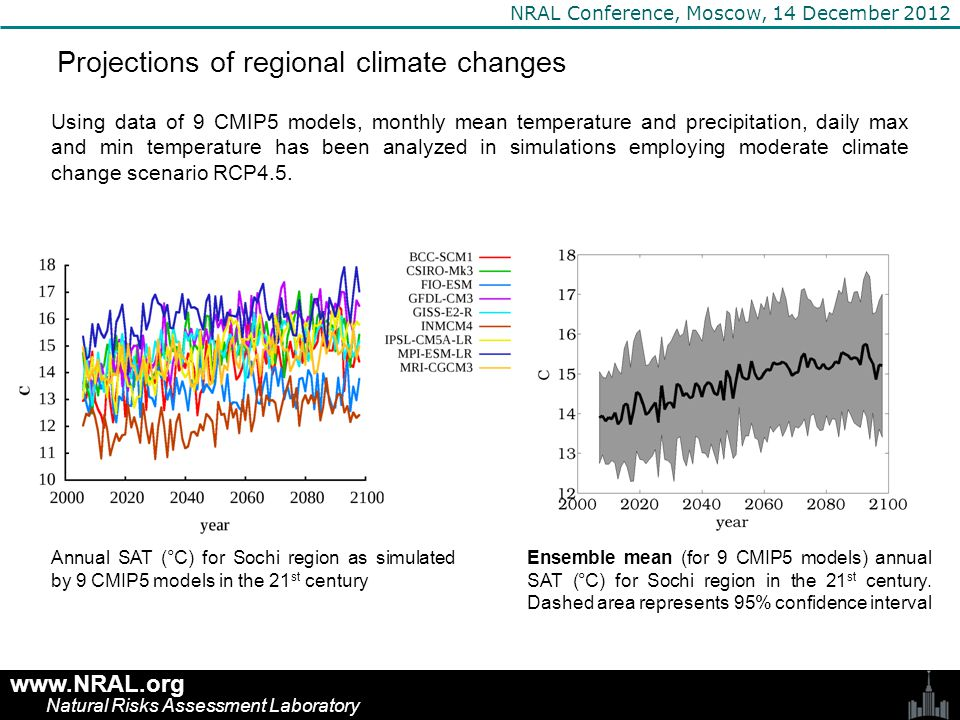www.NRAL.org Natural Risks Assessment Laboratory NRAL Conference, Moscow, 14 December 2012 Projections of regional climate changes Using data of 9 CMI