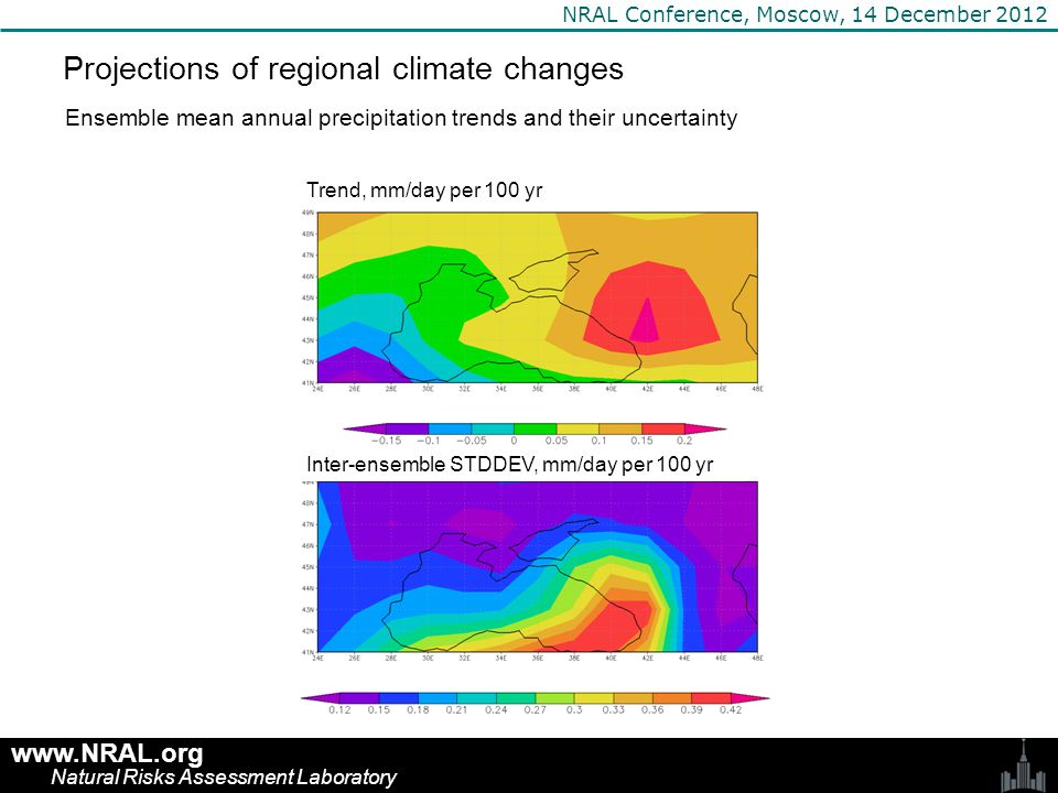 www.NRAL.org Natural Risks Assessment Laboratory NRAL Conference, Moscow, 14 December 2012 Projections of regional climate changes Ensemble mean annual precipitation trends and their uncertainty Trend, mm/day per 100 yr Inter-ensemble STDDEV, mm/day per 100 yr