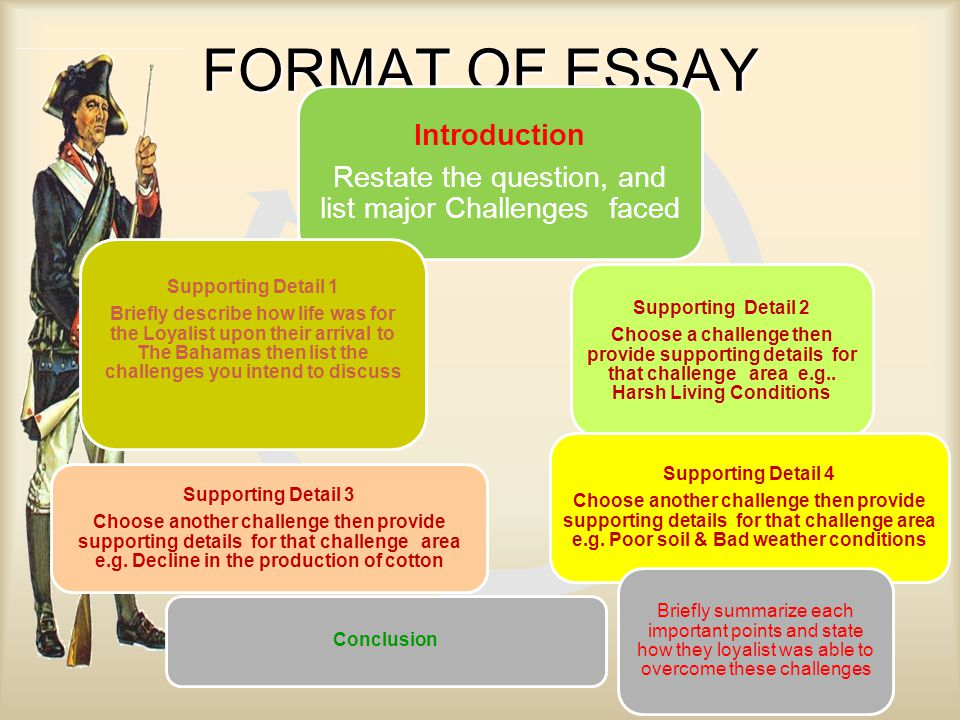 FORMAT OF ESSAY Introduction Restate the question, and list major Challenges faced Supporting Detail 2 Choose a challenge then provide supporting details for that challenge area e.g..