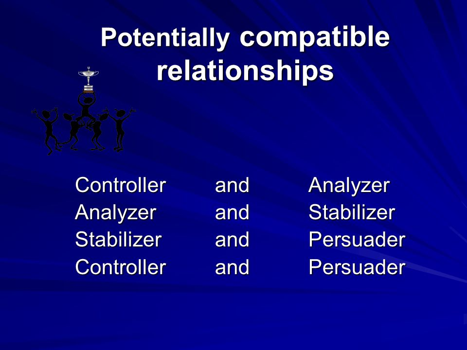 Potentially compatible relationships ControllerandAnalyzer AnalyzerandStabilizer StabilizerandPersuader ControllerandPersuader