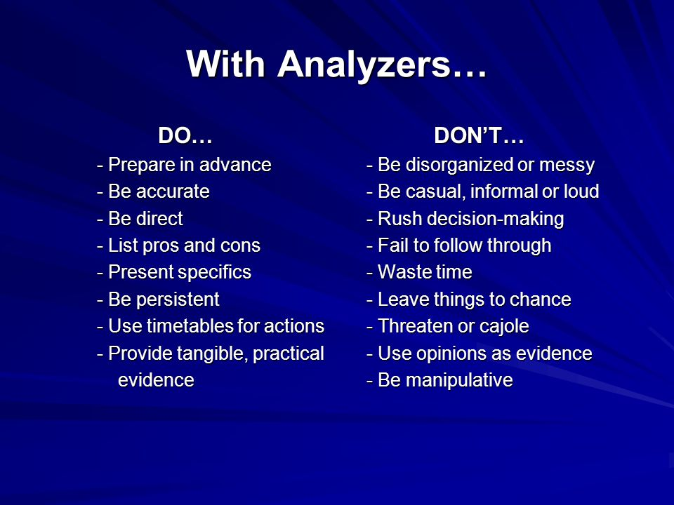 With Analyzers… DO…DON'T… DO…DON'T… - Prepare in advance- Be disorganized or messy - Be accurate- Be casual, informal or loud - Be direct- Rush decision-making - List pros and cons- Fail to follow through - Present specifics- Waste time - Be persistent- Leave things to chance - Use timetables for actions- Threaten or cajole - Provide tangible, practical- Use opinions as evidence evidence- Be manipulative evidence- Be manipulative
