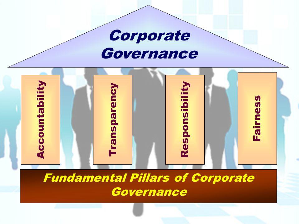 Accountability Fundamental Pillars of Corporate Governance Corporate Governance Transparency Responsibility Fairness