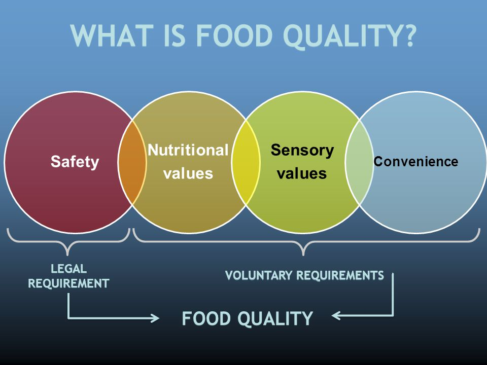 WHAT IS FOOD QUALITY? Safety Nutritional values Sensory values Convenience LEGAL REQUIREMENT VOLUNTARY REQUIREMENTS FOOD QUALITY