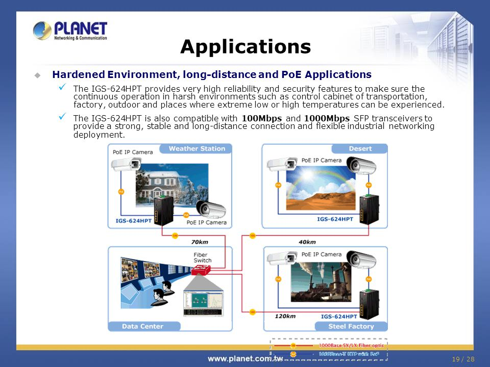 19 / 28 Applications  Hardened Environment, long-distance and PoE Applications The IGS-624HPT provides very high reliability and security features to make sure the continuous operation in harsh environments such as control cabinet of transportation, factory, outdoor and places where extreme low or high temperatures can be experienced.