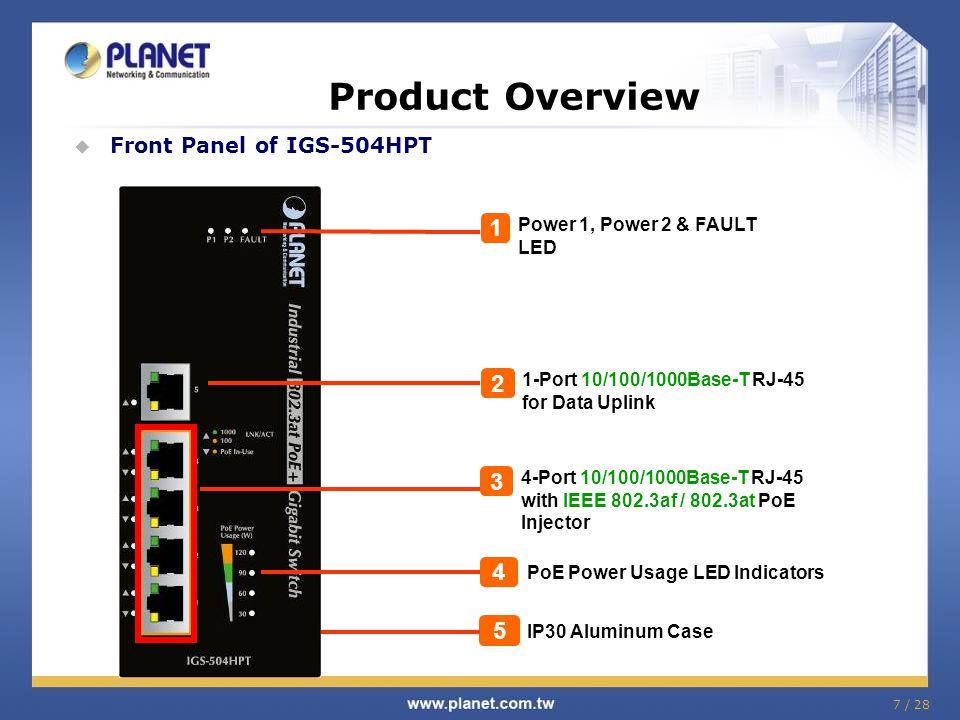 7 / 28  Front Panel of IGS-504HPT 1 Power 1, Power 2 & FAULT LED PoE Power Usage LED Indicators 4 IP30 Aluminum Case 5 4-Port 10/100/1000Base-T RJ-45 with IEEE 802.3af / 802.3at PoE Injector 3 1-Port 10/100/1000Base-T RJ-45 for Data Uplink 2 Product Overview
