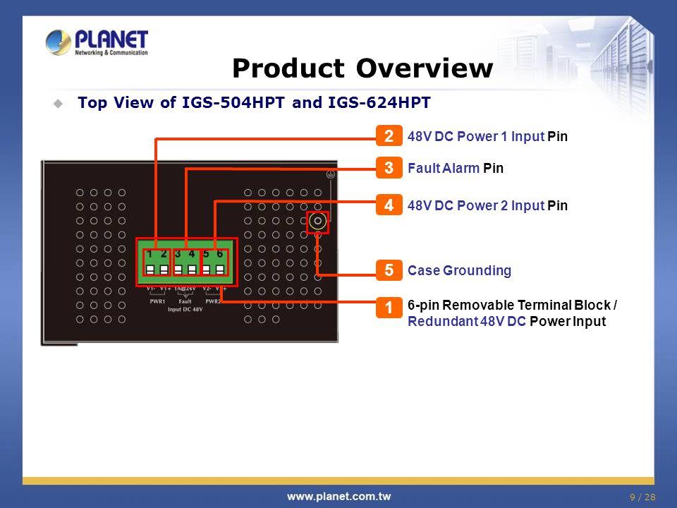 9 / 28  Top View of IGS-504HPT and IGS-624HPT 1 6-pin Removable Terminal Block / Redundant 48V DC Power Input 2 48V DC Power 1 Input Pin 3 Fault Alar