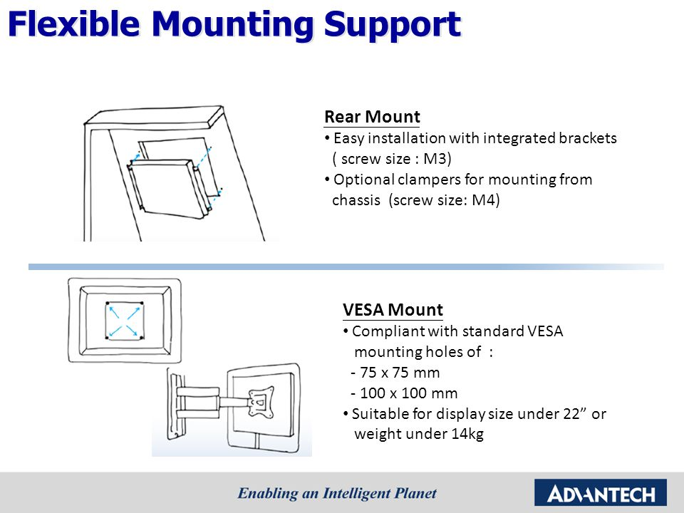 Competitor Comparison : 10.4 Open Frame CompanyAdvantech (Taiwan) TCS (Taiwan) Data Modul (Europe) Caltron Industries (USA) Model NameIDS-3110TCS-005-01706EP104AD64-1-4W- U-DM LBT-1042O Resolution800 x 600 Backlight TypeLED Brightness400 nits250 nits400 nits Contrast Ratio700:1500:1700:1 Display Color262k/16.2M Viewing Angle160/140 Dimension (mm)279.4x220x29.9260x215x38265x197x38.4278x195x42 Operating Temperature -20 ~ 60°C0 ~ 50°C -30 ~ 85°C Storage Temperature -30 ~ 70°C-20 ~ 60°C -10 ~ 60°C -30 ~ 85°C Win