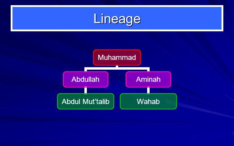 Lineage Muhammad Abdullah Abdul Mut'talib Aminah Wahab