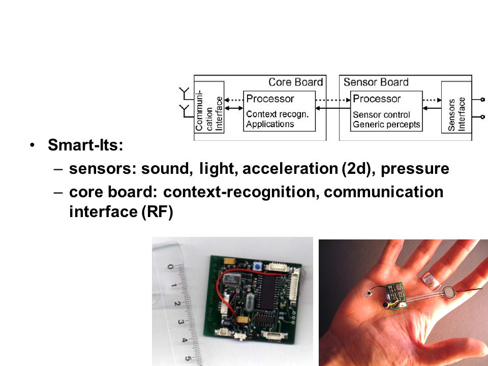 Smart-Its: –sensors: sound, light, acceleration (2d), pressure –core board: context-recognition, communication interface (RF)