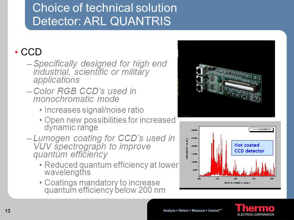 13 Choice of technical solution Detector: ARL QUANTRIS CCD –Specifically designed for high end industrial, scientific or military applications –Color RGB CCD's used in monochromatic mode Increases signal/noise ratio Open new possibilities for increased dynamic range –Lumogen coating for CCD's used in VUV spectrograph to improve quantum efficiency Reduced quantum efficiency at lower wavelengths Coatings mandatory to increase quantum efficiency below 200 nm Not coated CCD detector