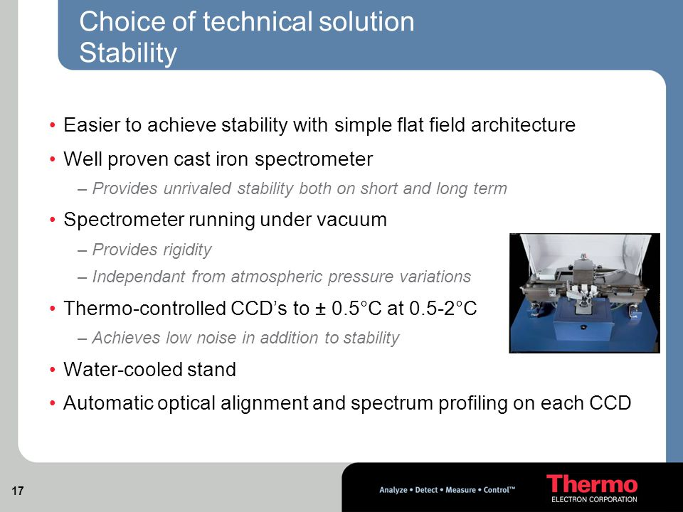 17 Easier to achieve stability with simple flat field architecture Well proven cast iron spectrometer –Provides unrivaled stability both on short and long term Spectrometer running under vacuum –Provides rigidity –Independant from atmospheric pressure variations Thermo-controlled CCD's to ± 0.5°C at 0.5-2°C –Achieves low noise in addition to stability Water-cooled stand Automatic optical alignment and spectrum profiling on each CCD Choice of technical solution Stability