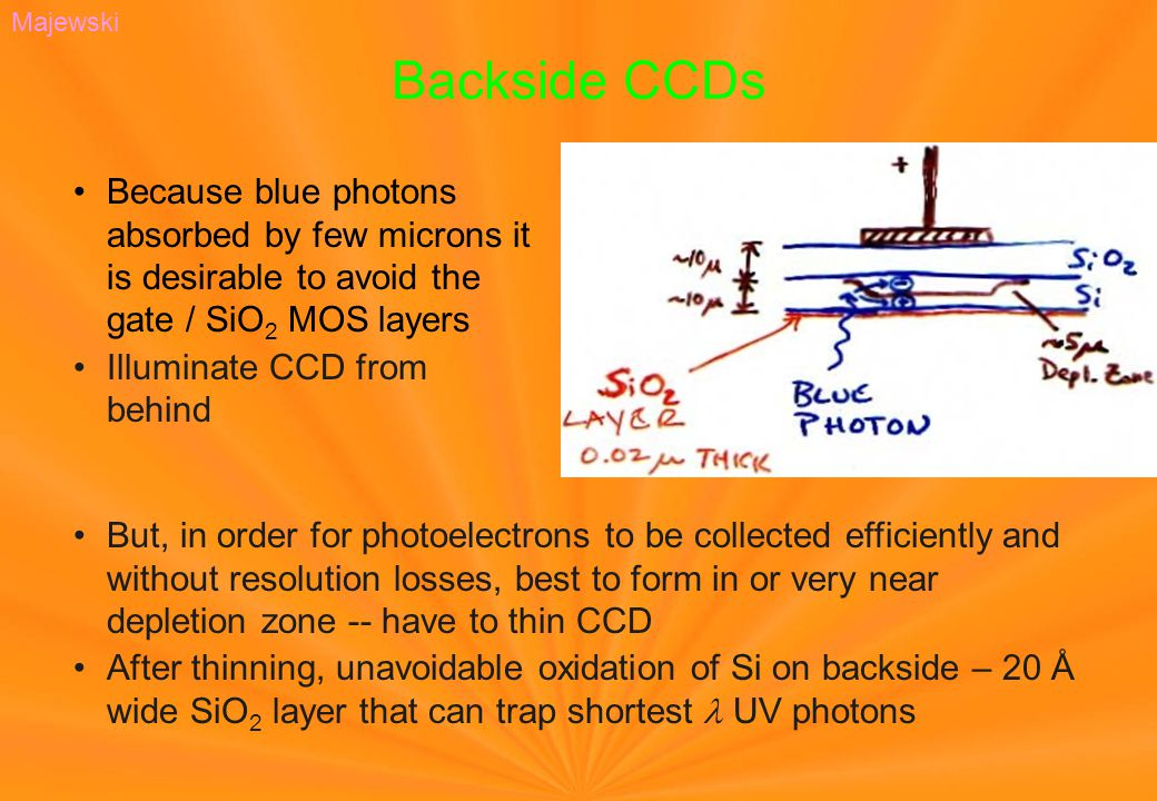 Backside CCDs Because blue photons absorbed by few microns it is desirable to avoid the gate / SiO 2 MOS layers Illuminate CCD from behind But, in ord