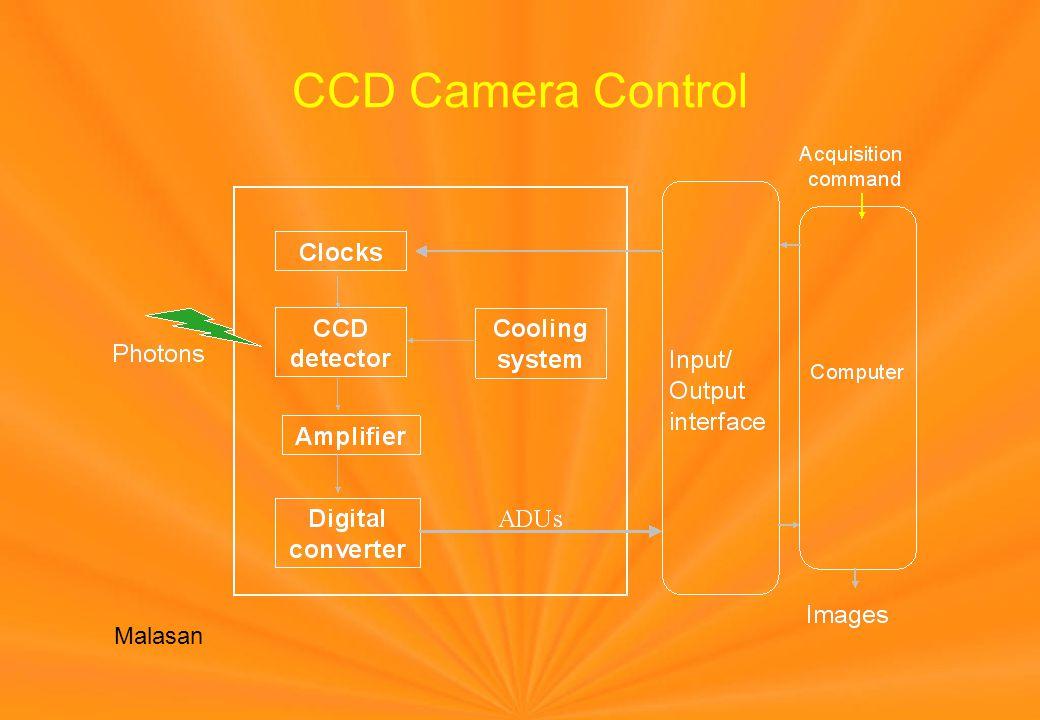 CCD Camera Control Malasan