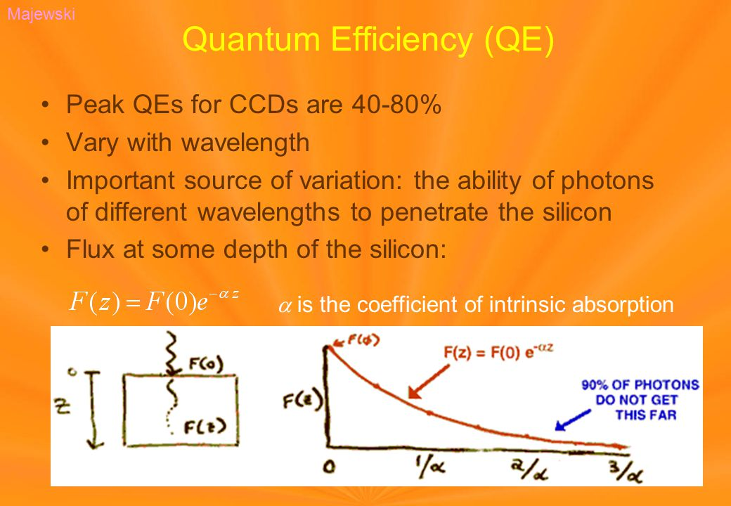 Quantum Efficiency (QE) Peak QEs for CCDs are 40-80% Vary with wavelength Important source of variation: the ability of photons of different wavelengt