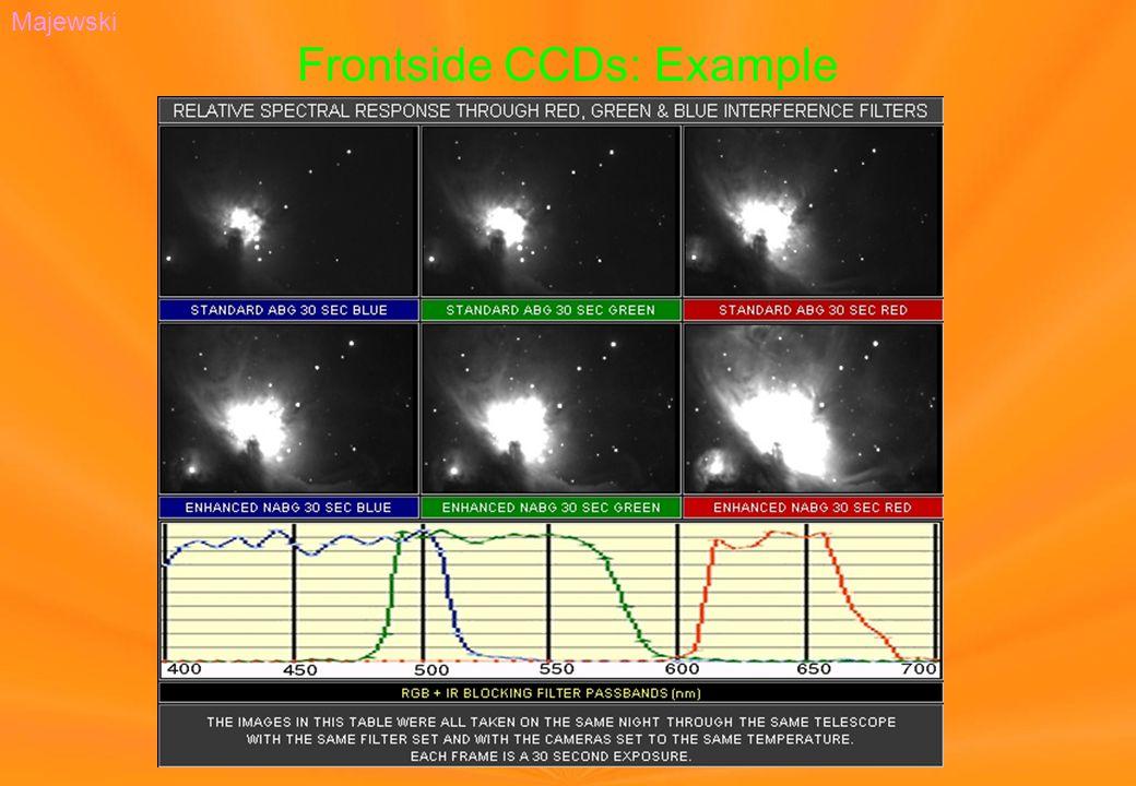 Frontside CCDs: Example Majewski