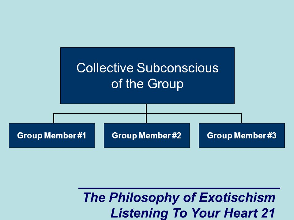 The Philosophy of Exotischism Listening To Your Heart 21 Group Member #3 Collective Subconscious of the Group Group Member #2Group Member #1