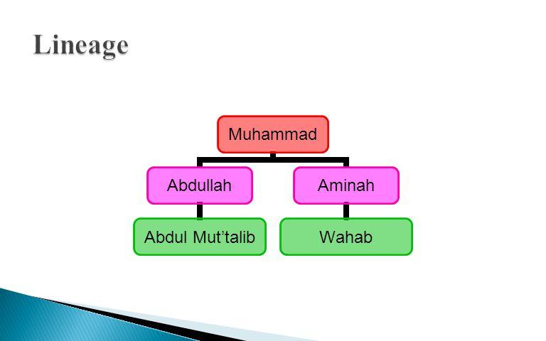 Muhammad Abdullah Abdul Mut'talib Aminah Wahab