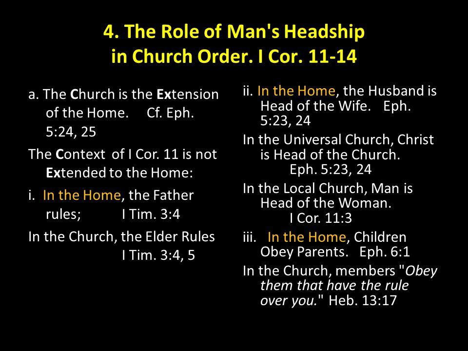 4.The Role of Man s Headship in Church Order. I Cor.