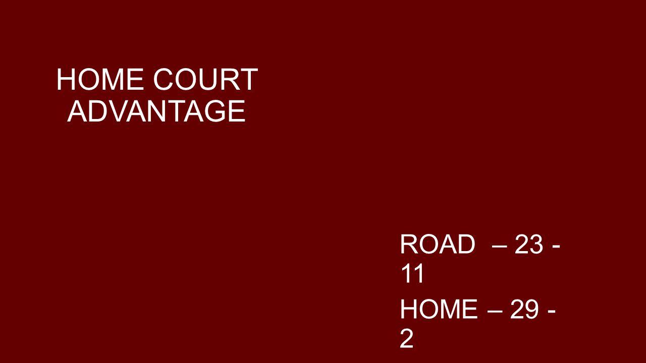 HOME COURT ADVANTAGE ROAD – 23 - 11 HOME – 29 - 2