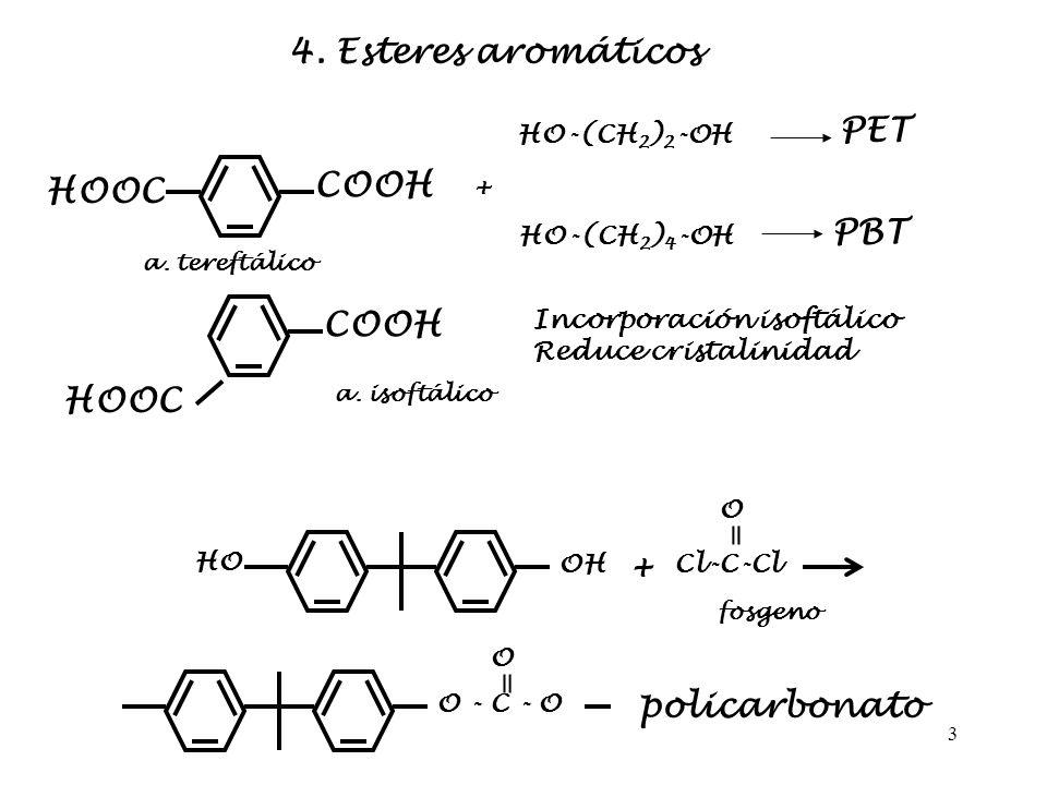 3 4. Esteres aromáticos + COOH HOOC a. tereftálico HO-(CH 2 ) 2 -OH PET HO-(CH 2 ) 4 -OH PBT COOH HOOC a. isoftálico = Cl-C-Cl O HO OH + fosgeno = O O