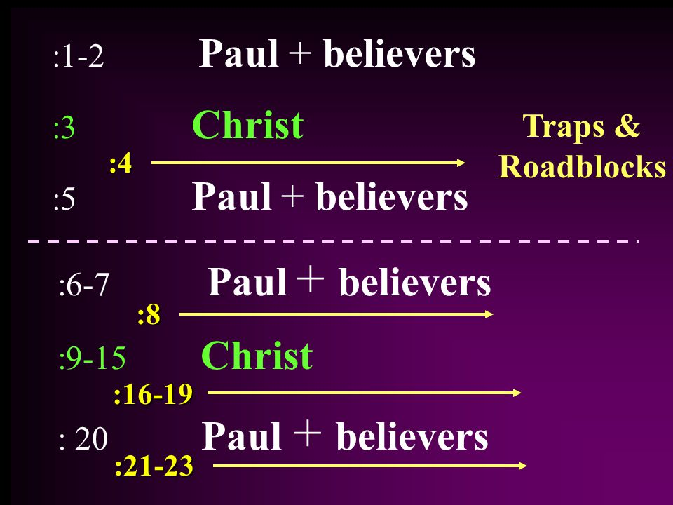 :1-2 Paul + believers :3 Christ :5 Paul + believers :6-7 Paul + believers :9-15 Christ : 20 Paul + believers :4 :8 :16-19 :21-23 Traps & Roadblocks