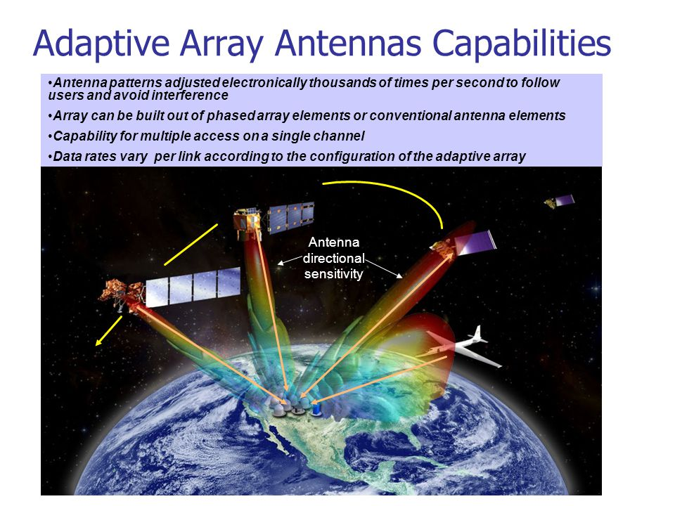 Antenna patterns adjusted electronically thousands of times per second to follow users and avoid interference Array can be built out of phased array elements or conventional antenna elements Capability for multiple access on a single channel Data rates vary per link according to the configuration of the adaptive array Adaptive Array Antennas Capabilities Antenna directional sensitivity