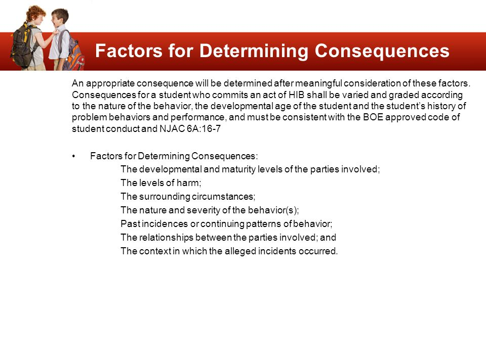 Factors for Determining Consequences An appropriate consequence will be determined after meaningful consideration of these factors. Consequences for a