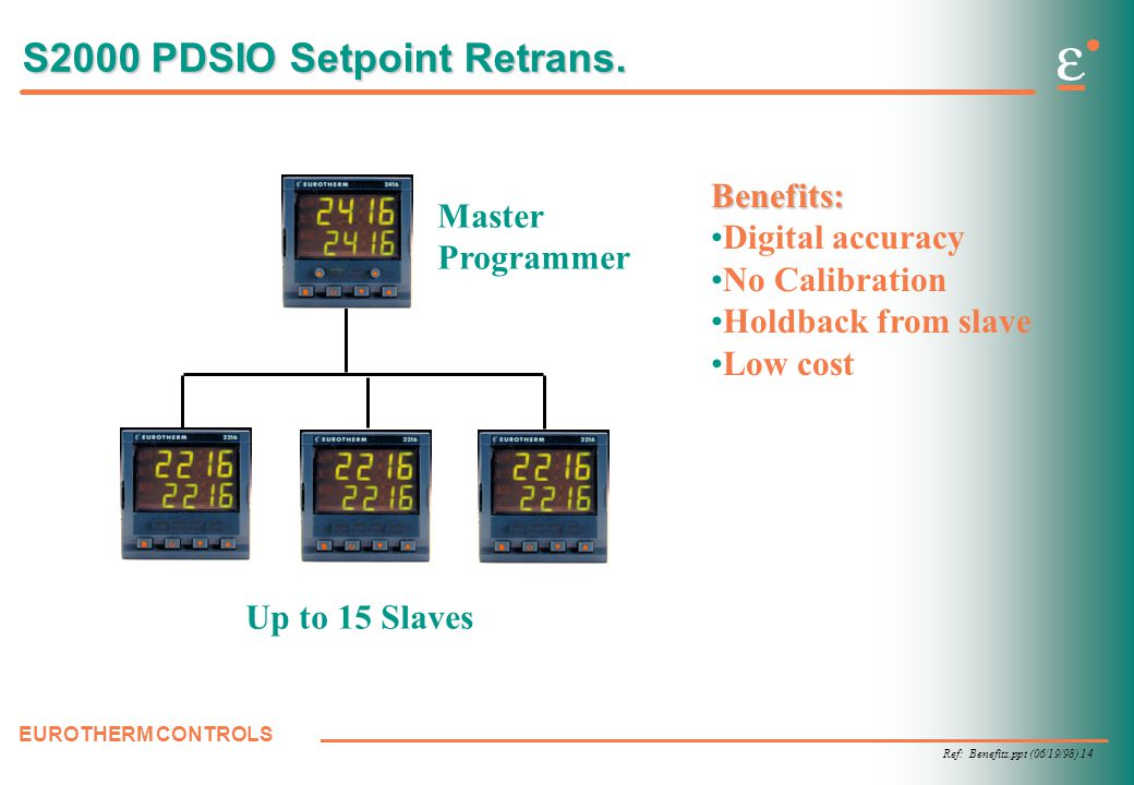 Ref: Benefits.ppt (06/19/98) 14 EUROTHERM CONTROLS S2000 PDSIO Setpoint Retrans.