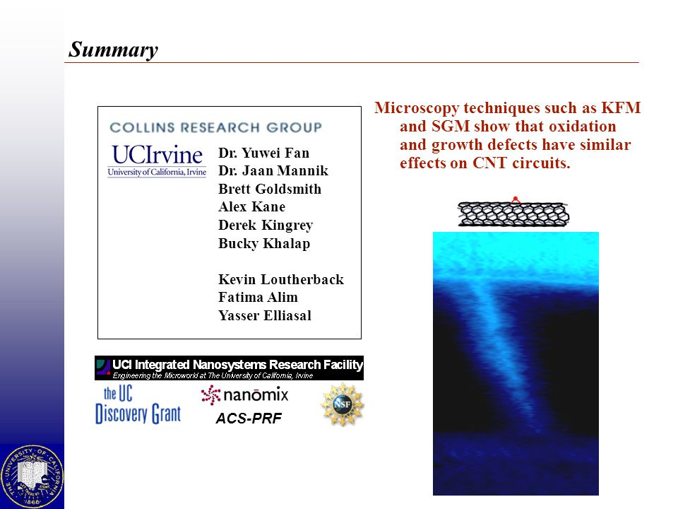 Summary Microscopy techniques such as KFM and SGM show that oxidation and growth defects have similar effects on CNT circuits.