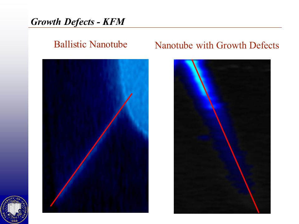 Growth Defects - KFM Ballistic Nanotube Nanotube with Growth Defects