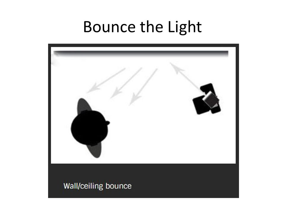 Bounce the Light