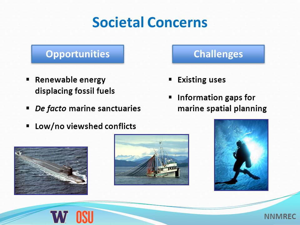 NNMREC Societal Concerns Opportunities Challenges  Renewable energy displacing fossil fuels  De facto marine sanctuaries  Low/no viewshed conflicts  Existing uses  Information gaps for marine spatial planning