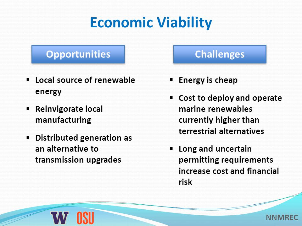 NNMREC Economic Viability Opportunities Challenges  Local source of renewable energy  Reinvigorate local manufacturing  Distributed generation as an alternative to transmission upgrades  Energy is cheap  Cost to deploy and operate marine renewables currently higher than terrestrial alternatives  Long and uncertain permitting requirements increase cost and financial risk
