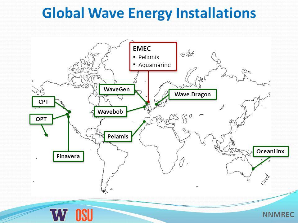 NNMREC Global Wave Energy Installations Finavera EMEC  Pelamis  Aquamarine EMEC  Pelamis  Aquamarine Pelamis OPT WaveGen OceanLinx Wave Dragon Wavebob CPT