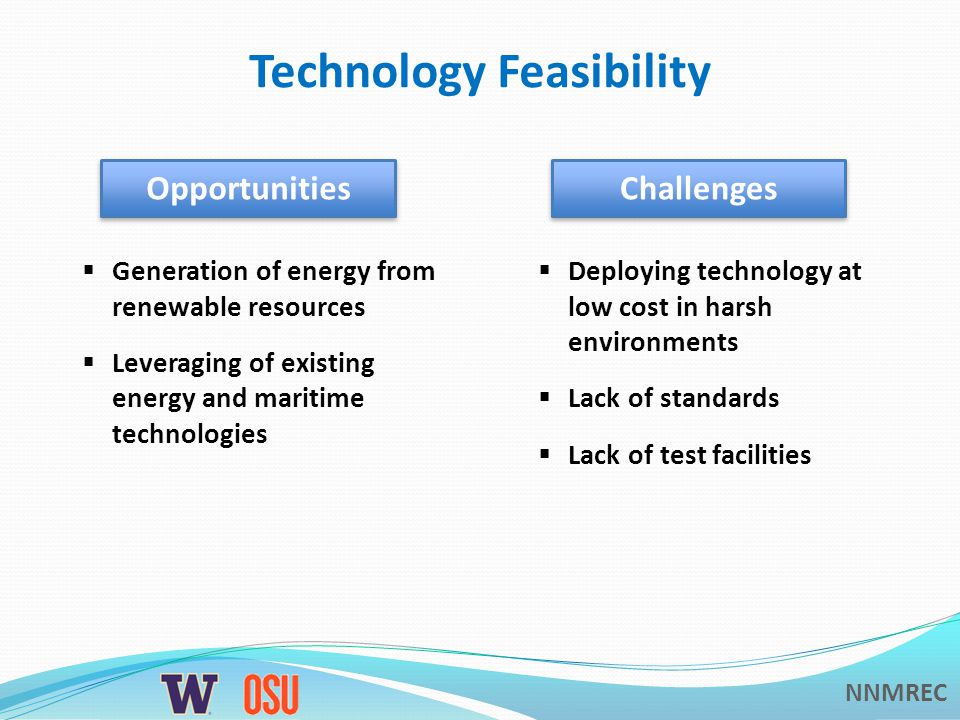 NNMREC Technology Feasibility Opportunities Challenges  Generation of energy from renewable resources  Leveraging of existing energy and maritime technologies  Deploying technology at low cost in harsh environments  Lack of standards  Lack of test facilities