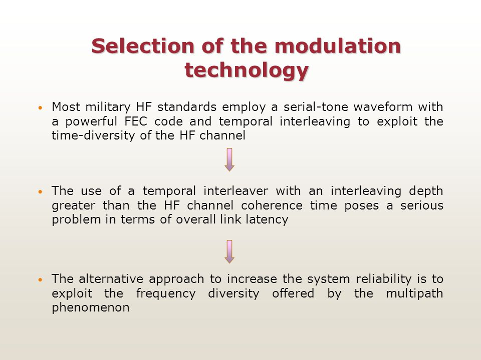 Selection of the modulation technology Most military HF standards employ a serial-tone waveform with a powerful FEC code and temporal interleaving to