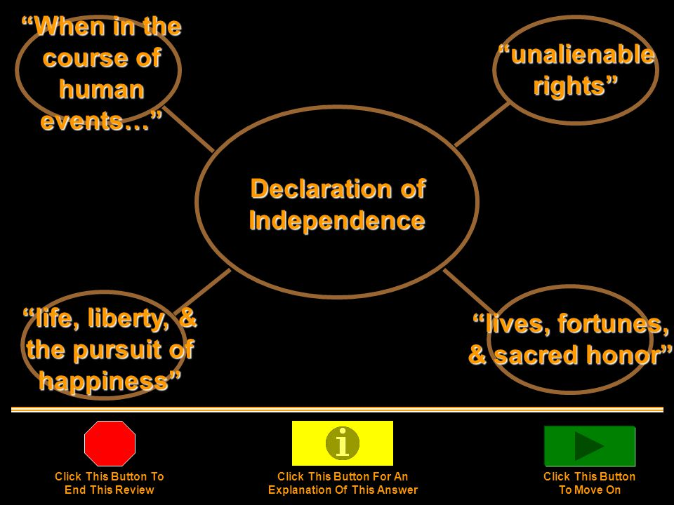 Enlightenment Declaration of Independence John Locke consent of the governed Thomas Jefferson Click This Button To End This Review Click This Button For An Explanation Of This Answer Click This Button To Move On