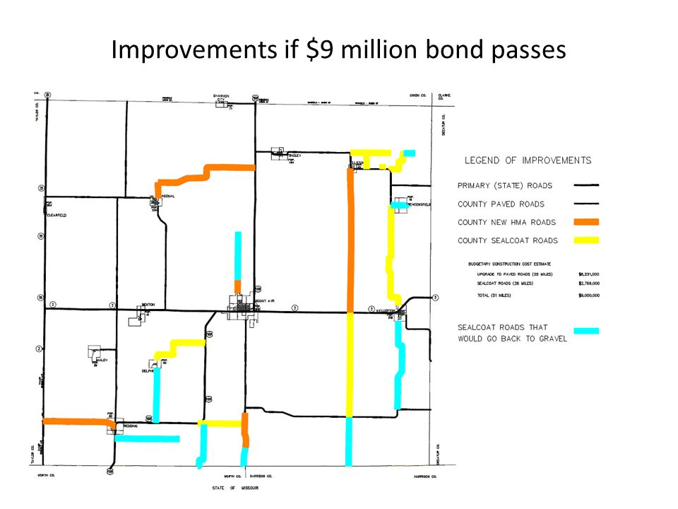 Improvements if $9 million bond passes