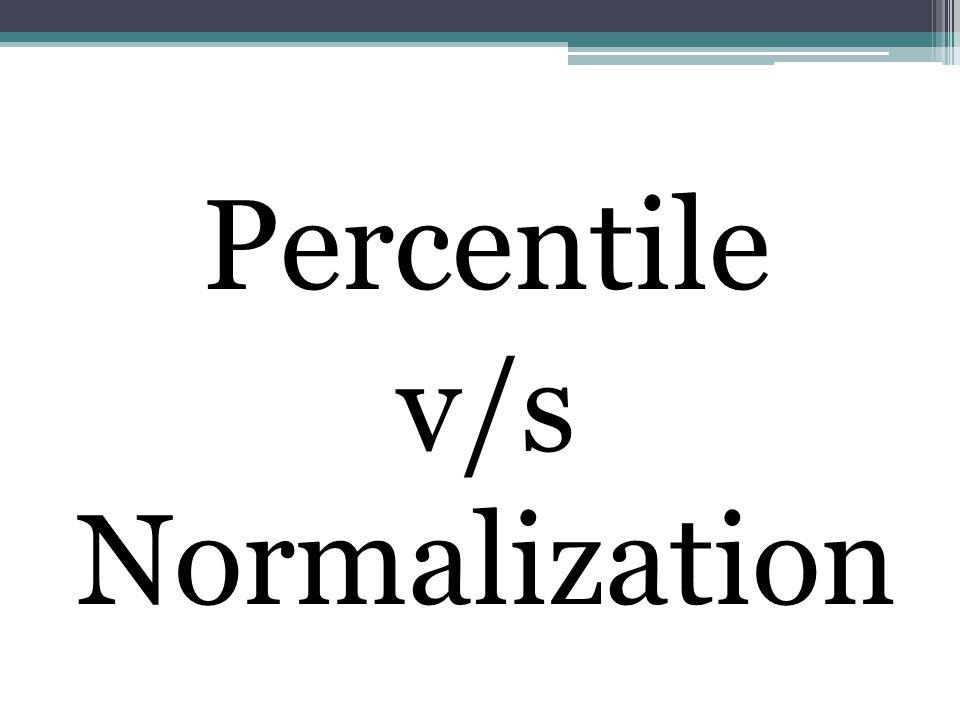 Percentile v/s Normalization