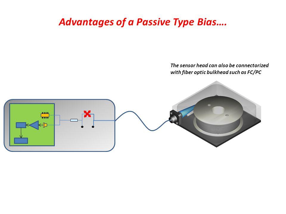 Advantages of a Passive Type Bias….