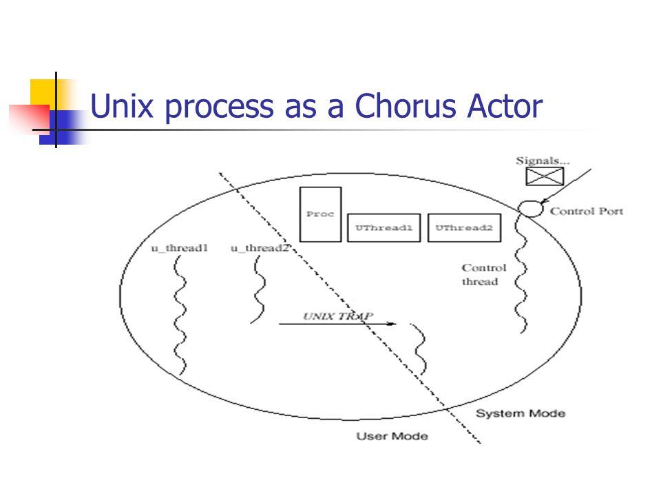 Unix process as a Chorus Actor