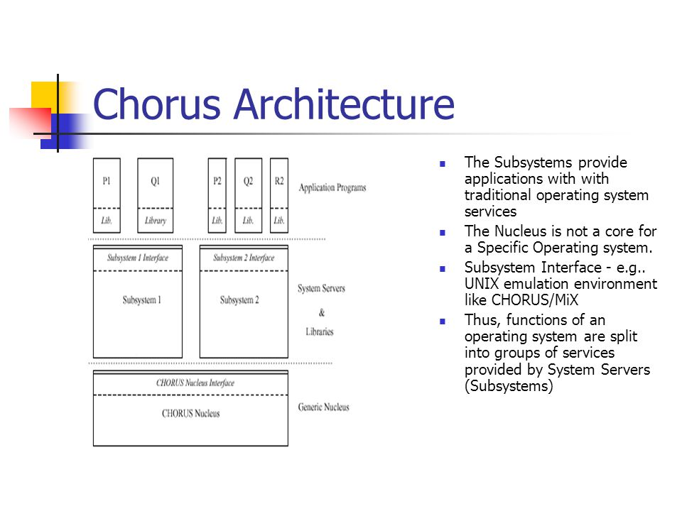 Chorus Architecture The Subsystems provide applications with with traditional operating system services The Nucleus is not a core for a Specific Opera