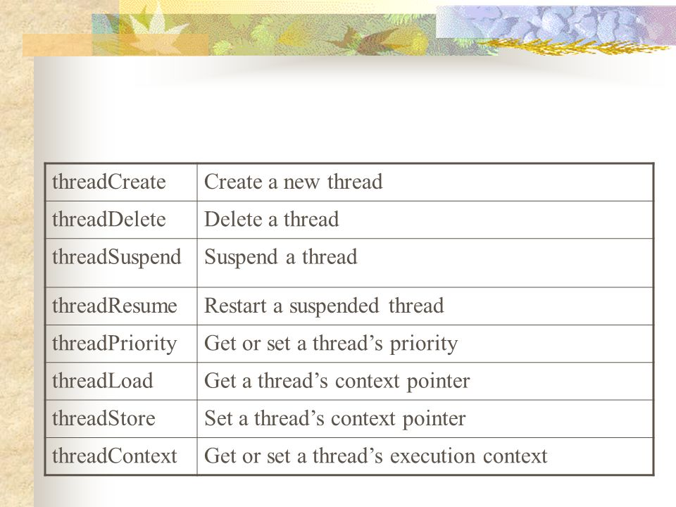 threadCreateCreate a new thread threadDeleteDelete a thread threadSuspendSuspend a thread threadResumeRestart a suspended thread threadPriorityGet or set a thread's priority threadLoadGet a thread's context pointer threadStoreSet a thread's context pointer threadContextGet or set a thread's execution context