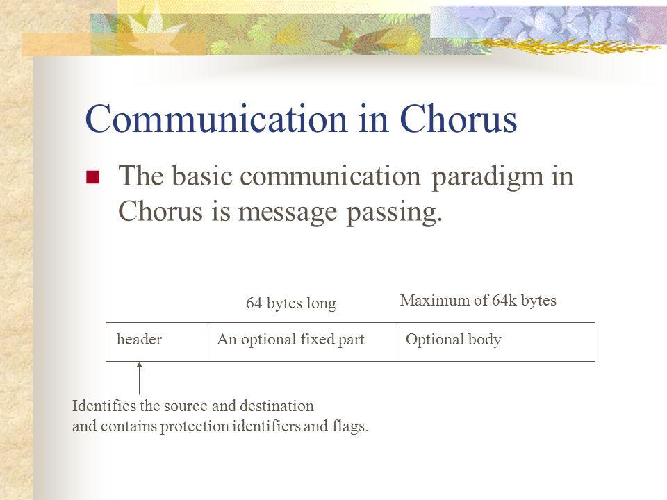 Communication in Chorus The basic communication paradigm in Chorus is message passing. headerAn optional fixed partOptional body Identifies the source