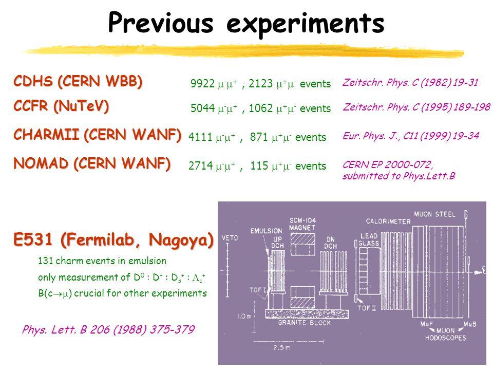 CDHS (CERN WBB) Previous experiments CCFR (NuTeV) CHARMII (CERN WANF) Zeitschr.